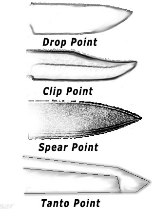 blade points